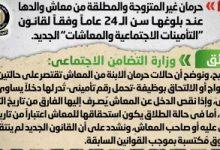 Photo of الحكومة تنفى حرمان غير المتزوجة والمطلقة من معاش والدها